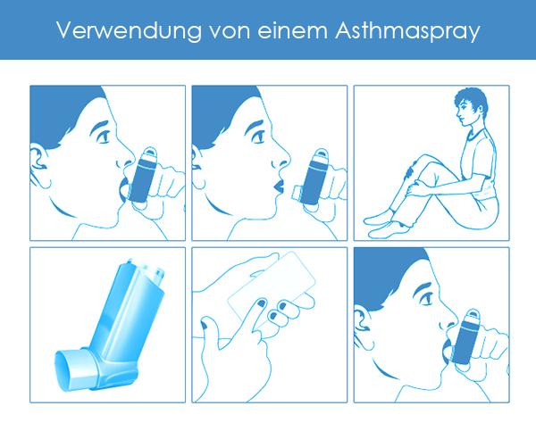 Verwendung von Asthmasprays