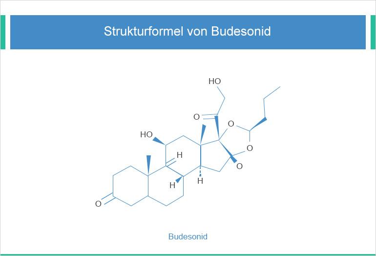 Strukturformei von Budesonid