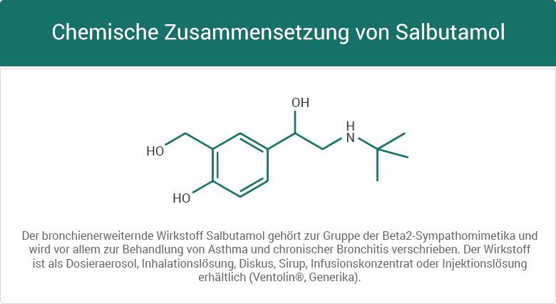 Wirkstoff Salbutamol