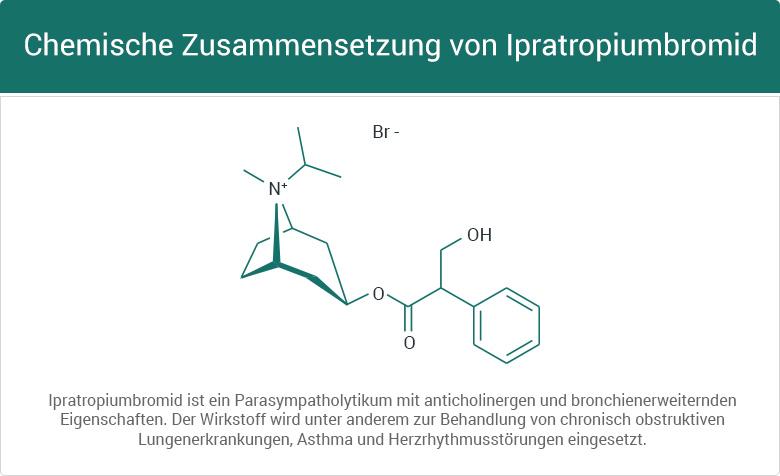 Ipratropiumbromid